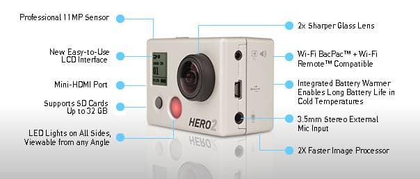 GoPro HD Hero 2 Features